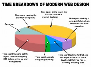 Or: Why I hate web stuff